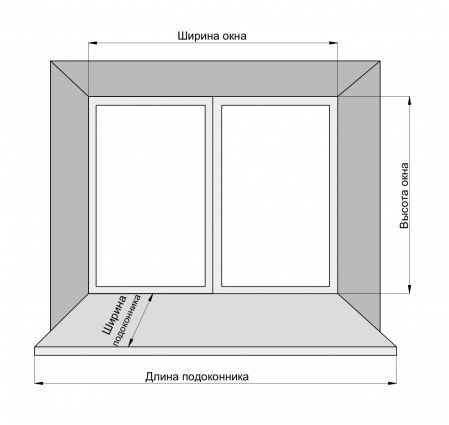 Обмеры окна